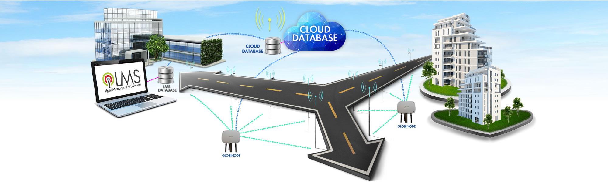 Σύστημα Τηλεδιαχείρισης Λαμπτήρων LED Οδικού Φωτισμού